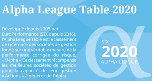 http://files.h24finance.com/jpeg/Alpha%20League%20Table%202020.jpg