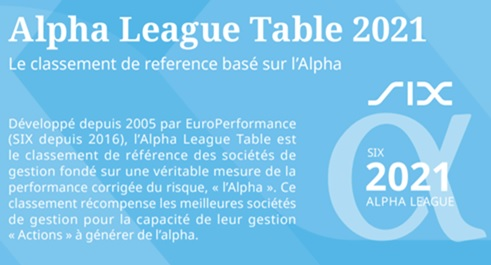 http://files.h24finance.com/jpeg/Alpha%20League%20Table%202021.jpg