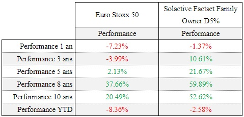 http://files.h24finance.com/jpeg/EuroStoxx50%2013-11-2020.jpg